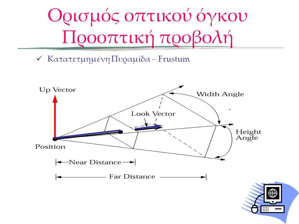 Ορισμός οπτικού όγκου Προοπτική προβολή