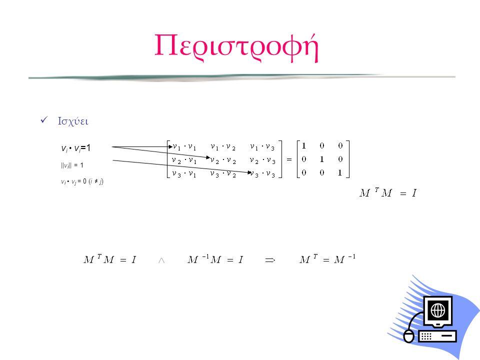 Περιστροφή Ισχύει vi • vi=1 ||vi|| = 1 vi • vj = 0 (i  j)