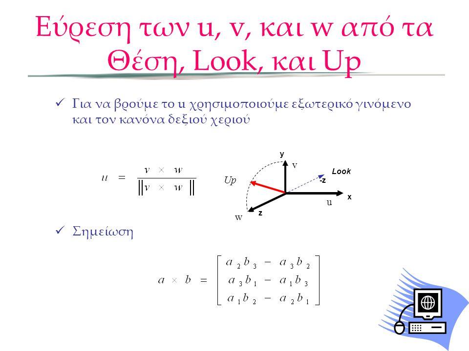 Εύρεση των u, v, και w από τα Θέση, Look, και Up