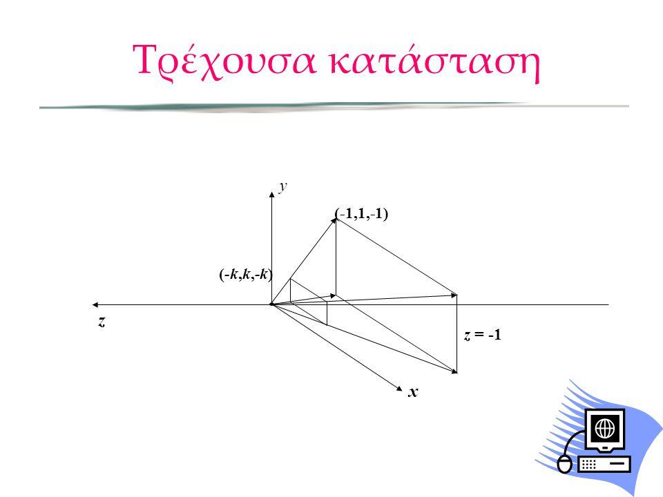 Τρέχουσα κατάσταση z y x (-k,k,-k) (-1,1,-1) z = -1