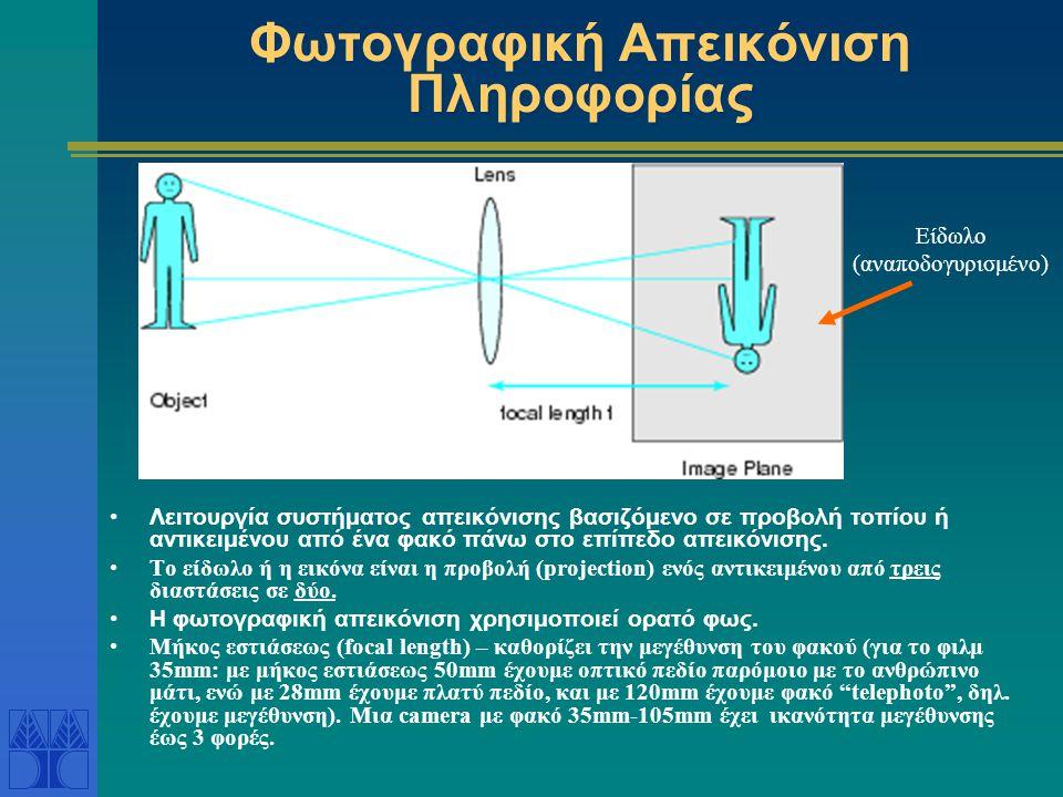 Φωτογραφική Απεικόνιση Πληροφορίας