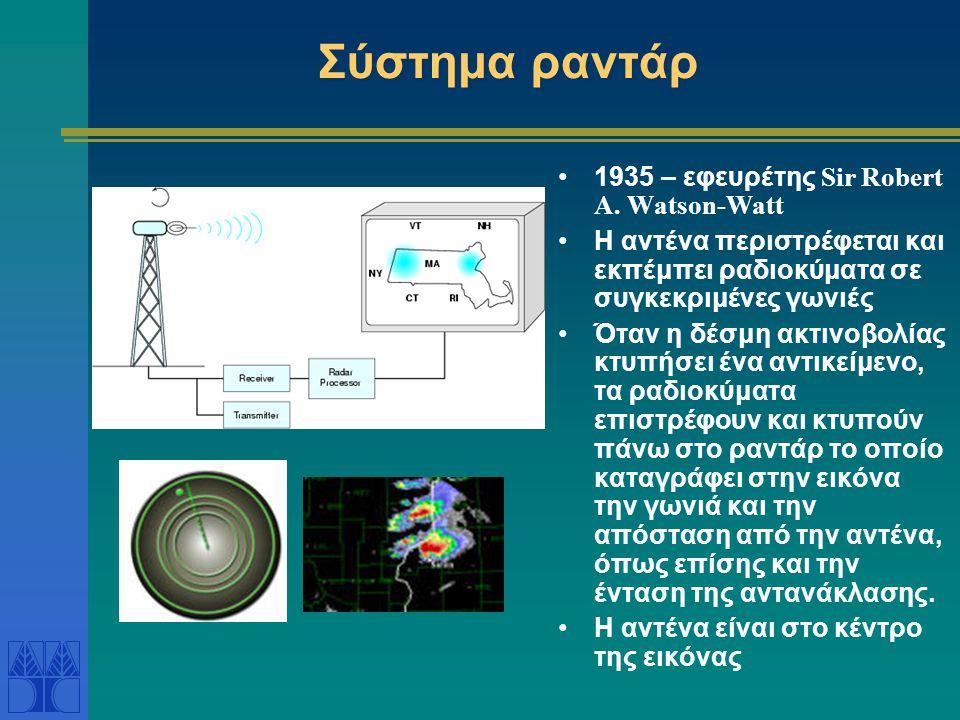 Σύστημα ραντάρ 1935 – εφευρέτης Sir Robert A. Watson-Watt