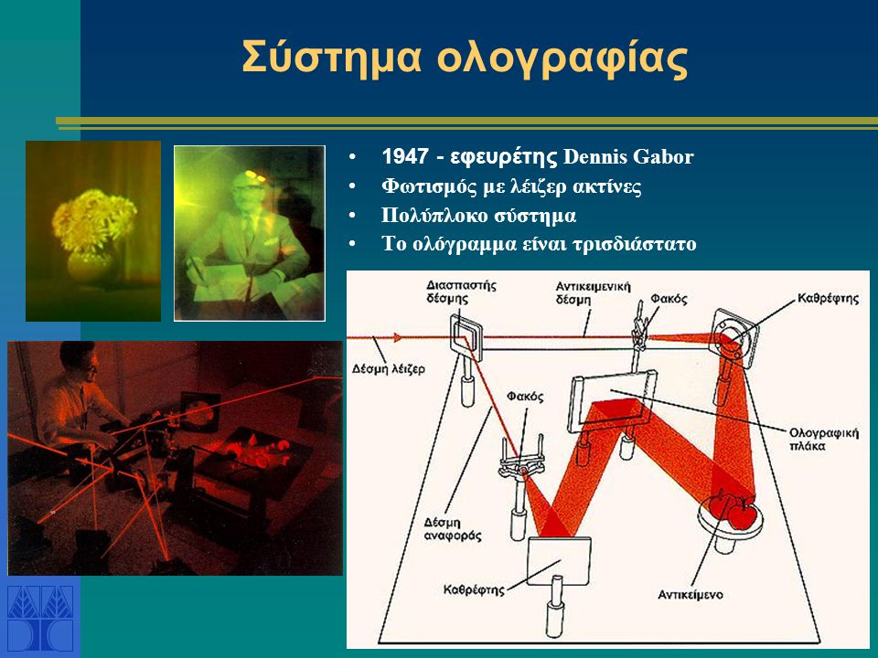 Σύστημα ολογραφίας 1947 - εφευρέτης Dennis Gabor