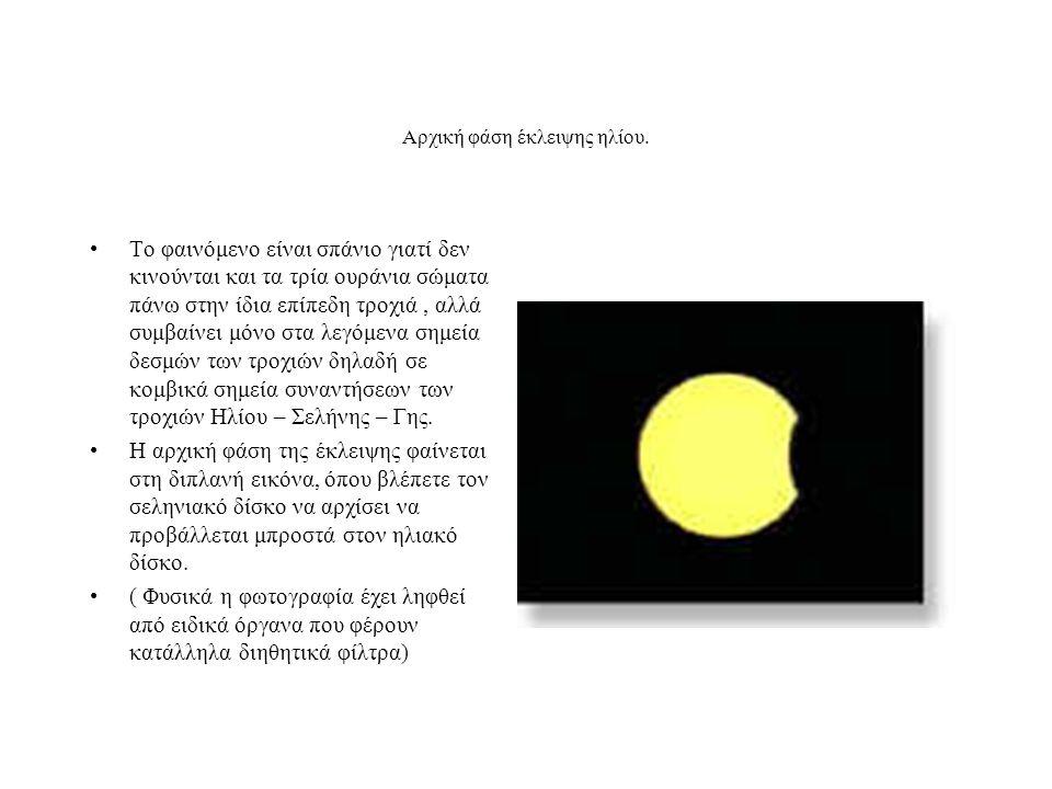 Αρχική φάση έκλειψης ηλίου.