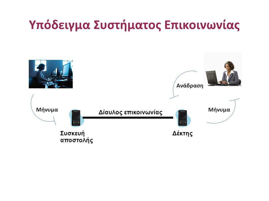Υπόδειγμα Συστήματος Επικοινωνίας