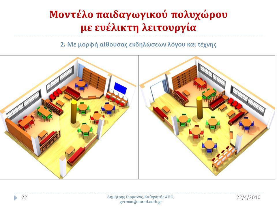Μοντέλο παιδαγωγικού πολυχώρου με ευέλικτη λειτουργία