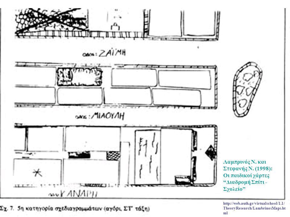 Λαμπρινός Ν. και Στεφανής Ν