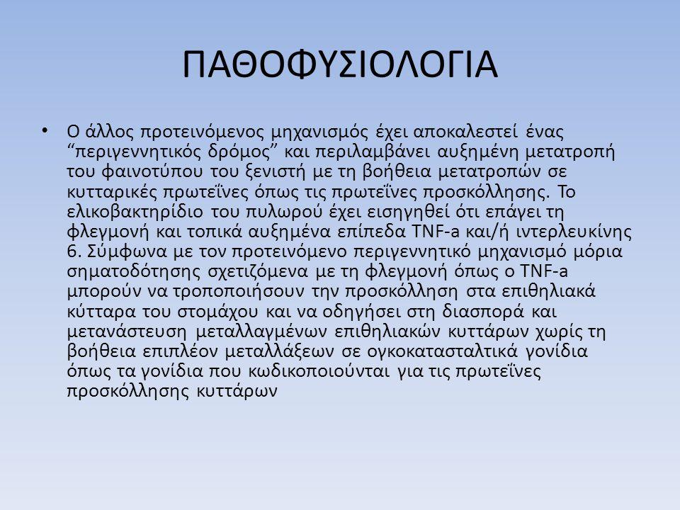 ΠΑΘΟΦΥΣΙΟΛΟΓΙΑ