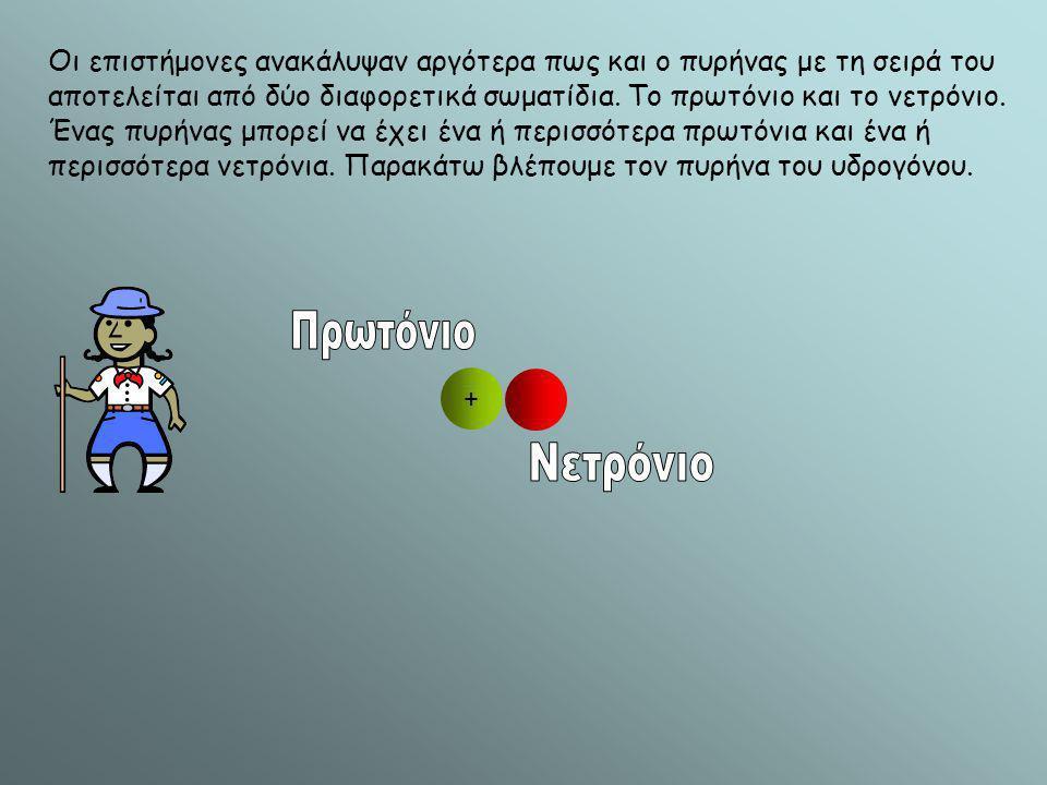Οι επιστήμονες ανακάλυψαν αργότερα πως και ο πυρήνας με τη σειρά του αποτελείται από δύο διαφορετικά σωματίδια. Το πρωτόνιο και το νετρόνιο. Ένας πυρήνας μπορεί να έχει ένα ή περισσότερα πρωτόνια και ένα ή περισσότερα νετρόνια. Παρακάτω βλέπουμε τον πυρήνα του υδρογόνου.