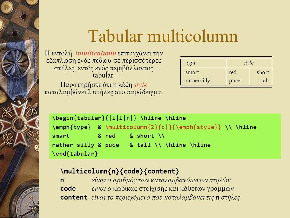 Παρατηρήστε ότι η λέξη style καταλαμβάνει 2 στήλες στο παράδειγμα.