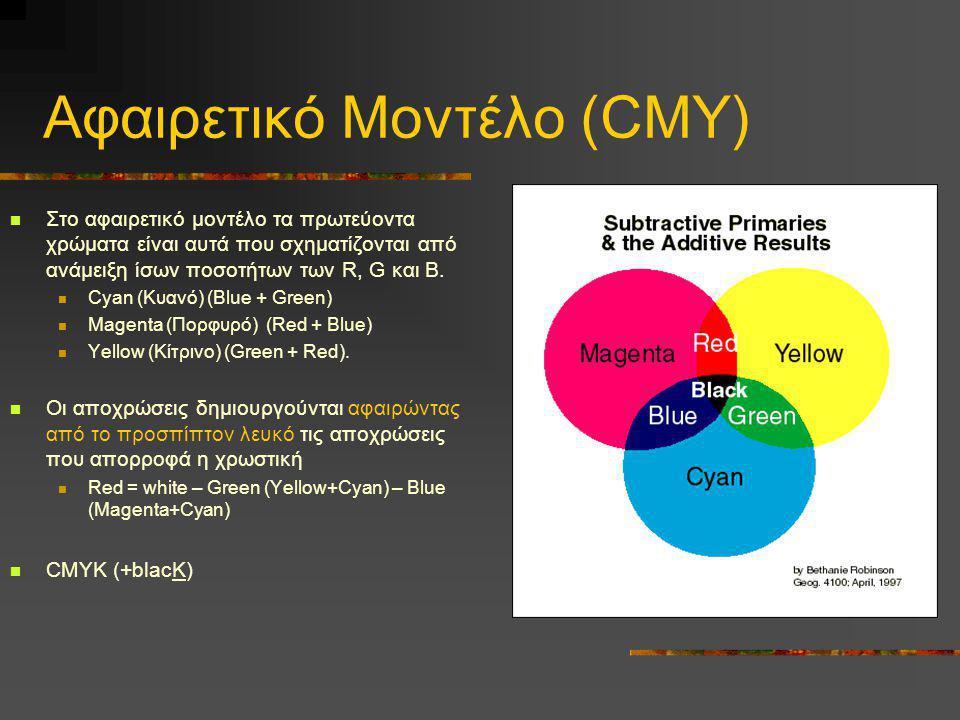 Αφαιρετικό Μοντέλο (CMY)
