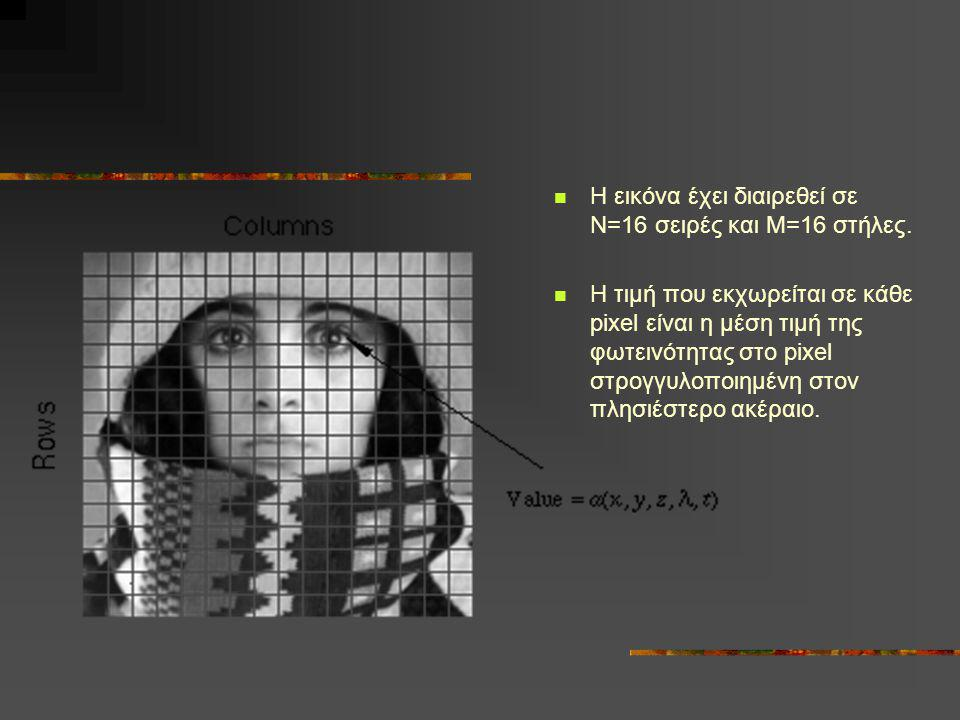 Η εικόνα έχει διαιρεθεί σε Ν=16 σειρές και Μ=16 στήλες.
