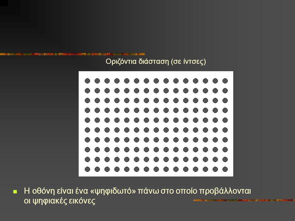 Οριζόντια διάσταση (σε ίντσες)