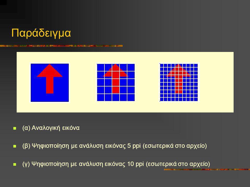 Παράδειγμα (α) Αναλογική εικόνα