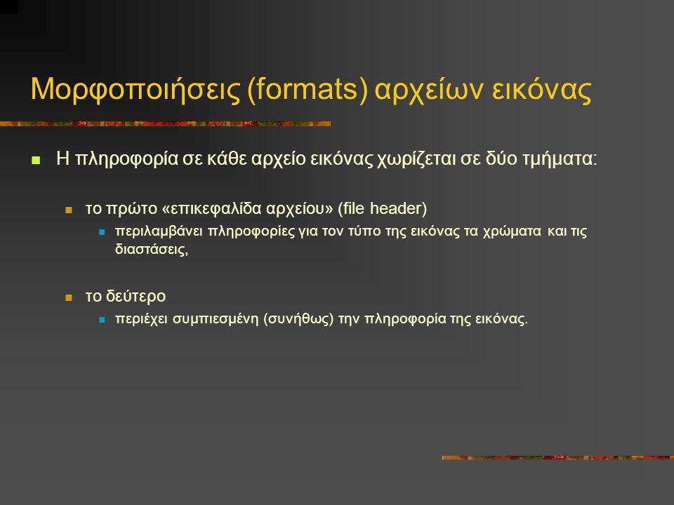 Μορφοποιήσεις (formats) αρχείων εικόνας
