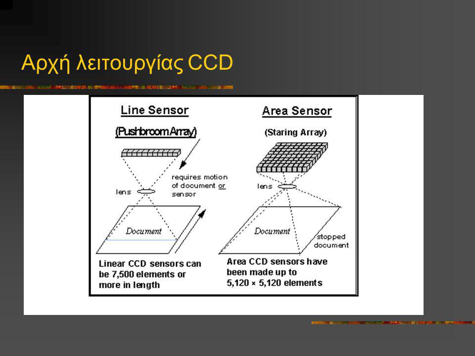 Αρχή λειτουργίας CCD