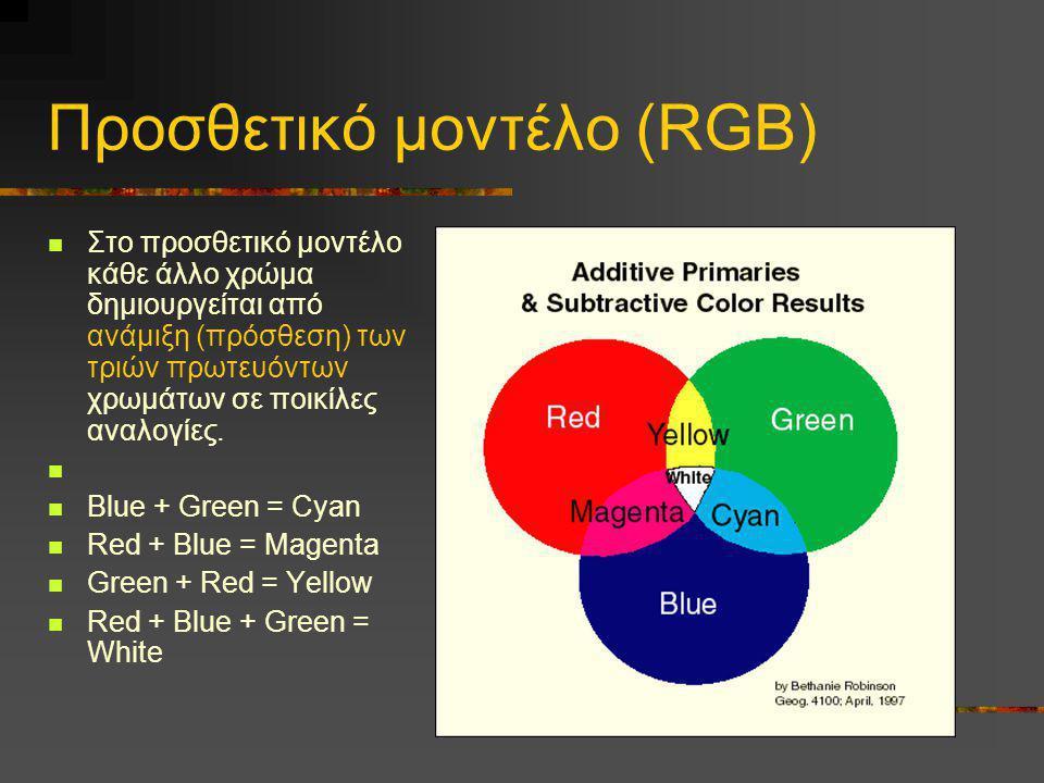 Προσθετικό μοντέλο (RGB)