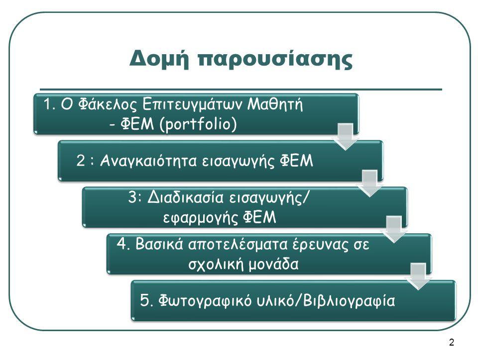 Δομή παρουσίασης 1. Ο Φάκελος Επιτευγμάτων Μαθητή - ΦΕΜ (portfolio)
