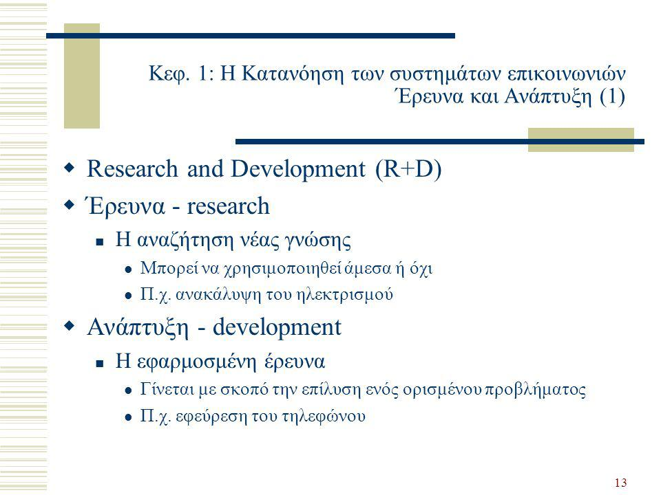 Research and Development (R+D) Έρευνα - research