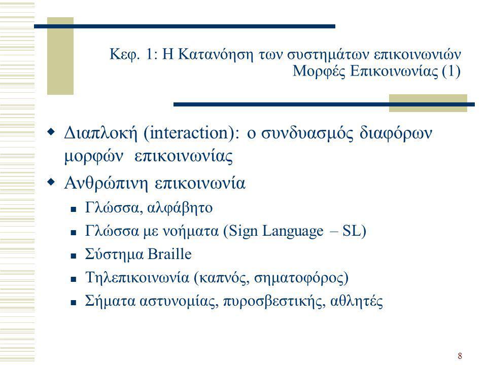 Διαπλοκή (interaction): ο συνδυασμός διαφόρων μορφών επικοινωνίας