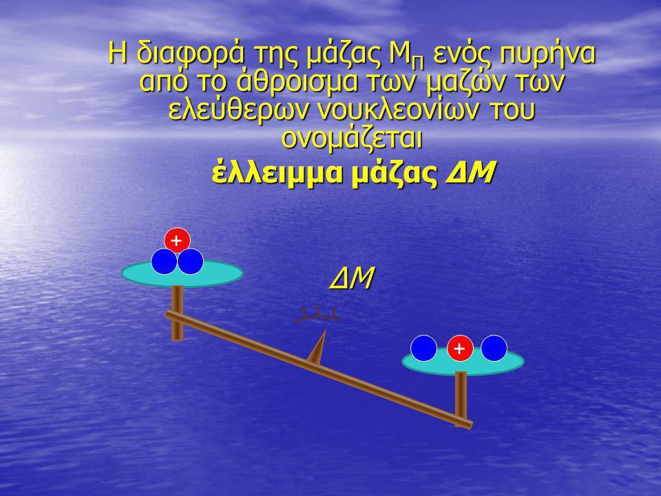 Η διαφορά της μάζας ΜΠ ενός πυρήνα από το άθροισμα των μαζών των ελεύθερων νουκλεονίων του ονομάζεται