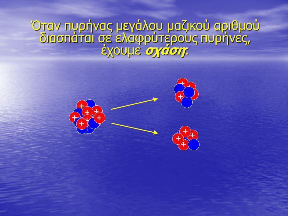 Όταν πυρήνας μεγάλου μαζικού αριθμού διασπάται σε ελαφρύτερους πυρήνες, έχουμε σχάση: