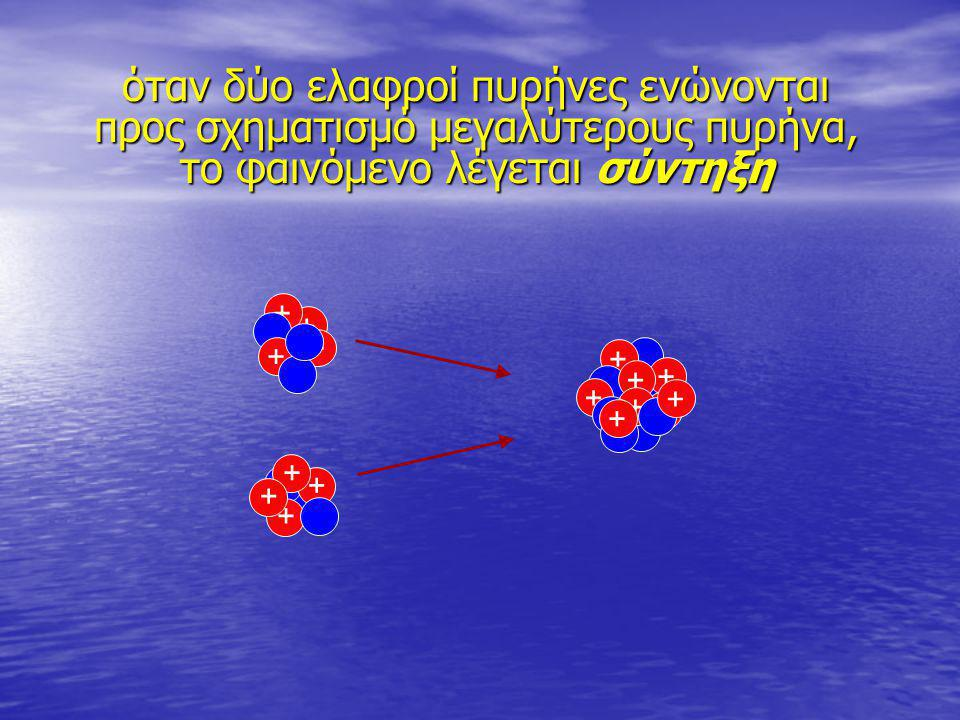 όταν δύο ελαφροί πυρήνες ενώνονται προς σχηματισμό μεγαλύτερους πυρήνα, το φαινόμενο λέγεται σύντηξη