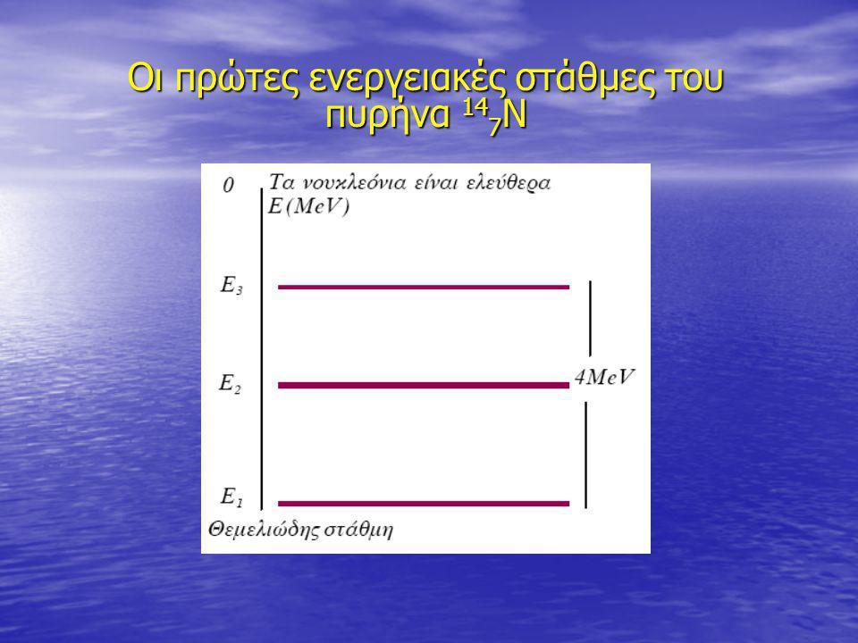Οι πρώτες ενεργειακές στάθμες του πυρήνα 147Ν