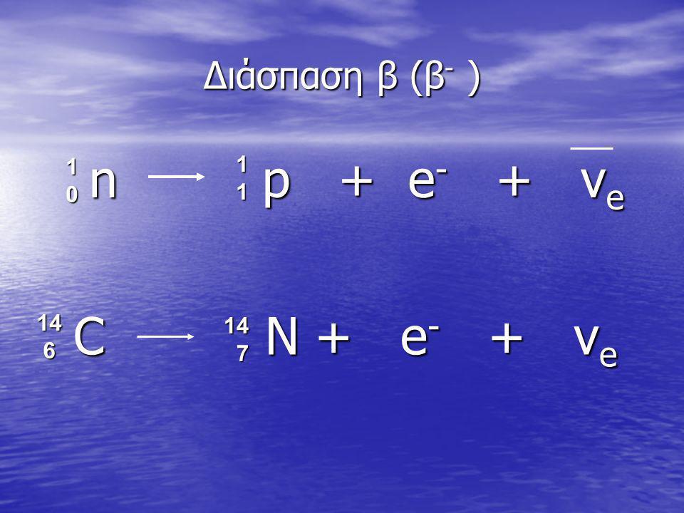 Διάσπαση β (β- ) n p + e- + νe 1 0 1 1 C N + e- + νe 14 6 14 7