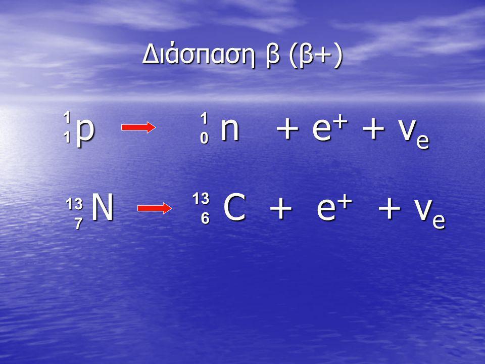 Διάσπαση β (β+) p n + e+ + νe 1 1 1 0 N C + e+ + νe 13 6 13 7