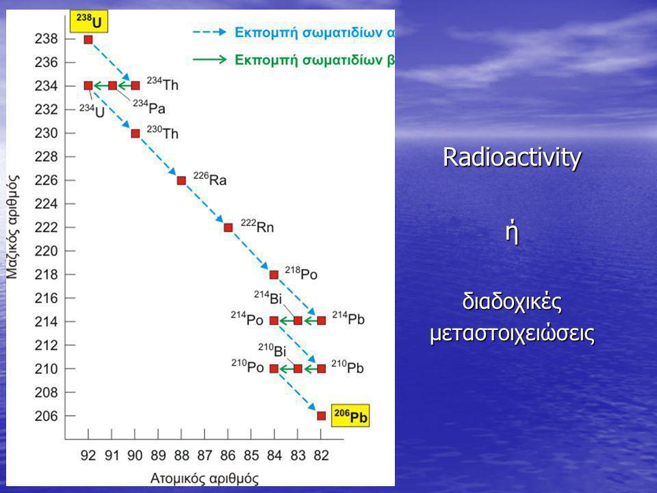 Radioactivity ή διαδοχικές μεταστοιχειώσεις