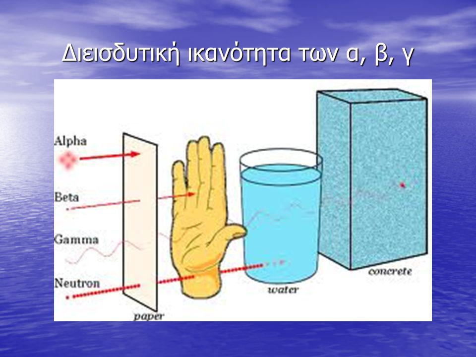 Διεισδυτική ικανότητα των α, β, γ