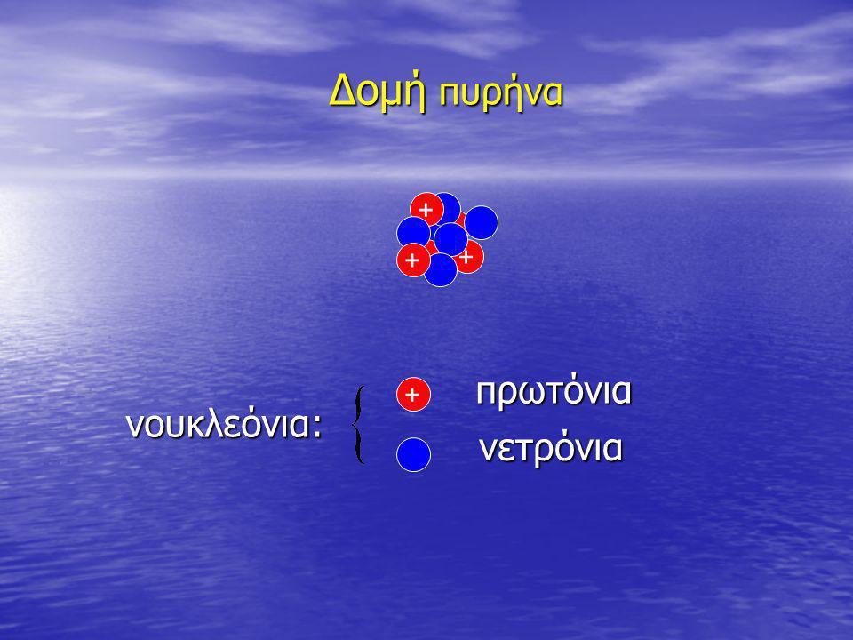 Δομή πυρήνα + πρωτόνια + νουκλεόνια: νετρόνια