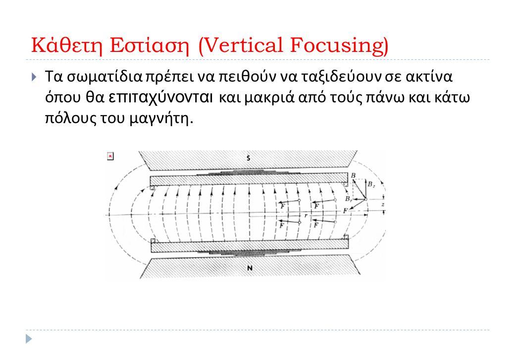 Κάθετη Εστίαση (Vertical Focusing)