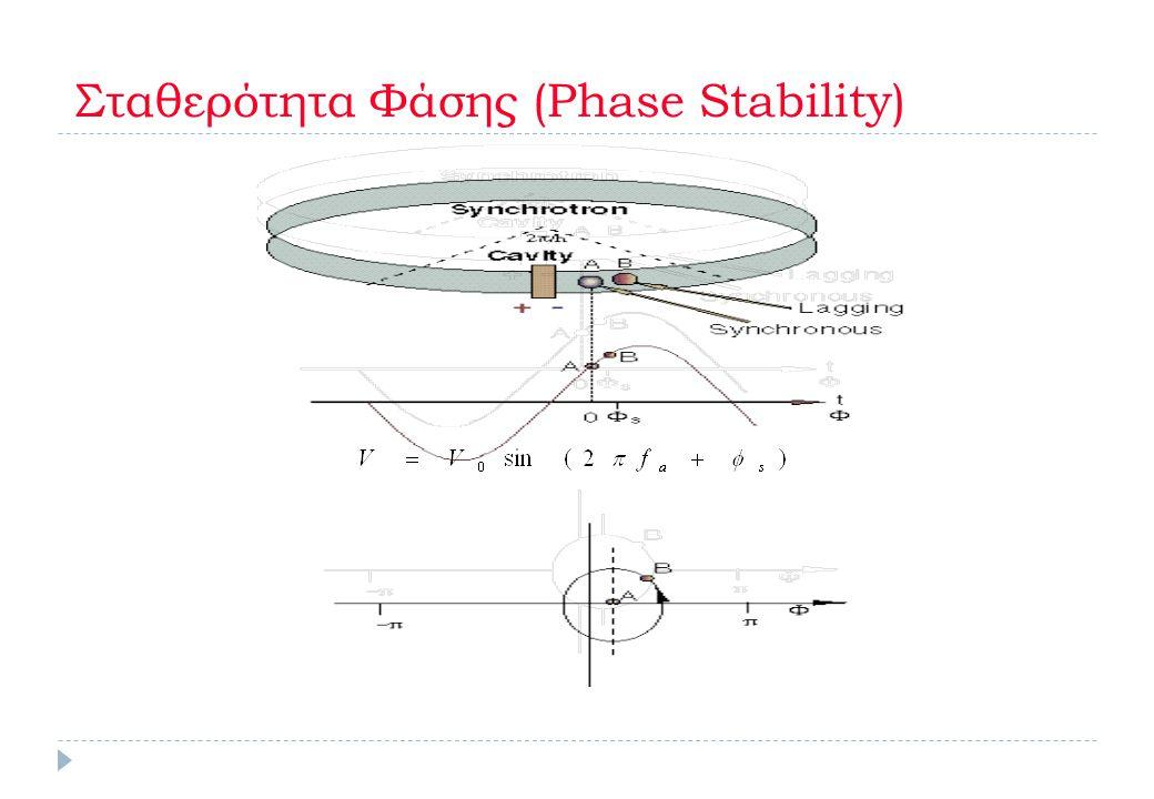 Σταθερότητα Φάσης (Phase Stability)