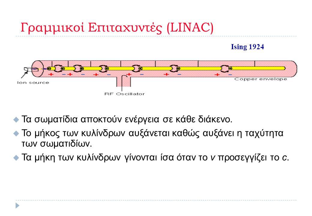 Γραμμικοί Επιταχυντές (LINAC)