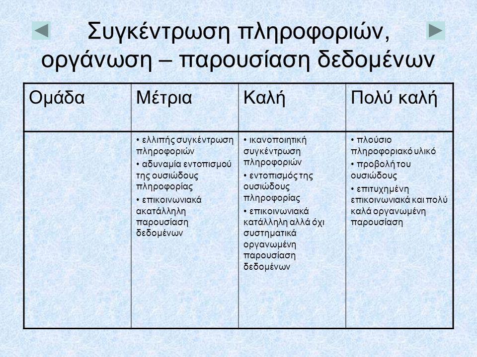 Συγκέντρωση πληροφοριών, οργάνωση – παρουσίαση δεδομένων