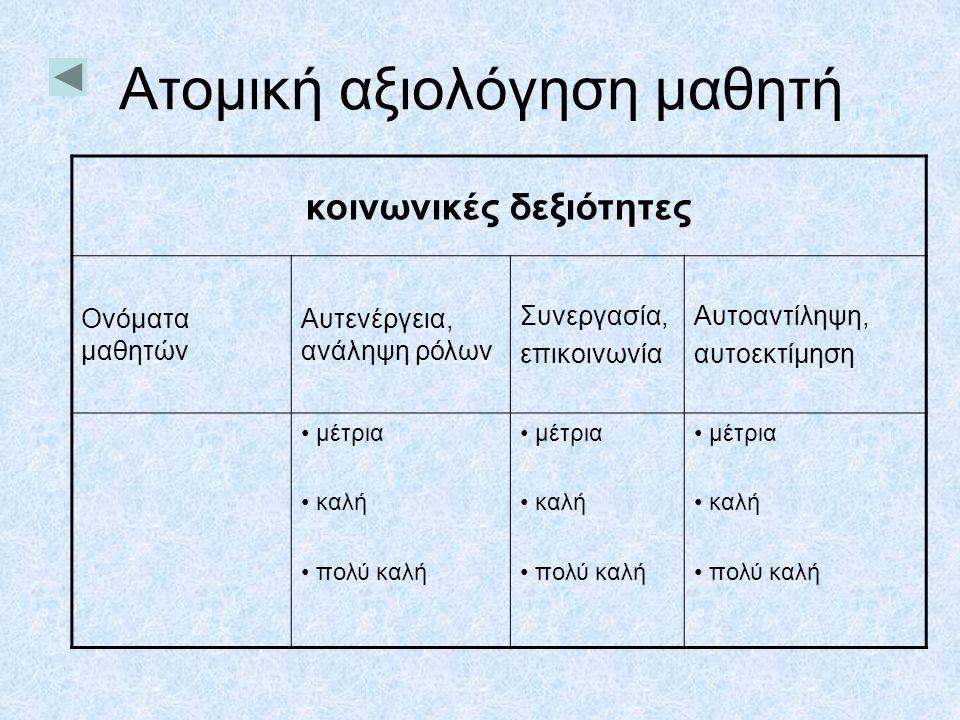 Ατομική αξιολόγηση μαθητή