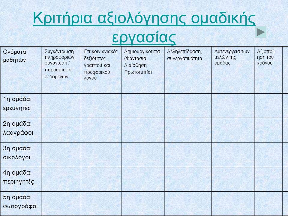 Κριτήρια αξιολόγησης ομαδικής εργασίας
