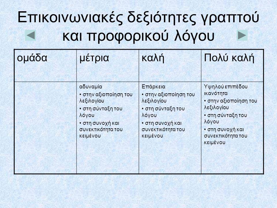 Επικοινωνιακές δεξιότητες γραπτού και προφορικού λόγου