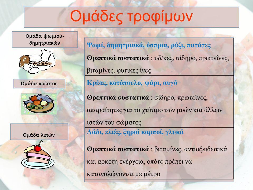 Ομάδα ψωμιού-δημητριακών