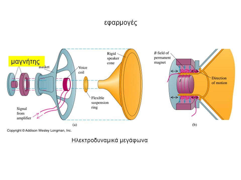 εφαρμογές μαγνήτης Ηλεκτροδυναμικά μεγάφωνα