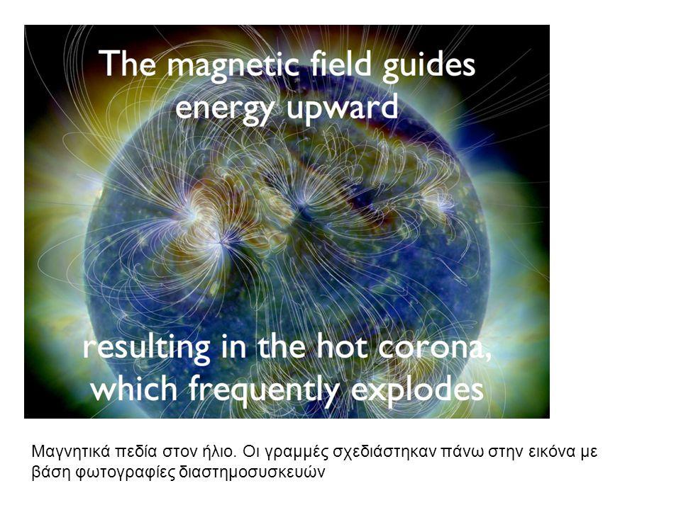 Μαγνητικά πεδία στον ήλιο