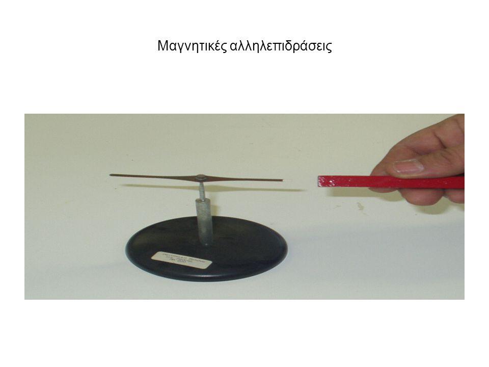 Μαγνητικές αλληλεπιδράσεις