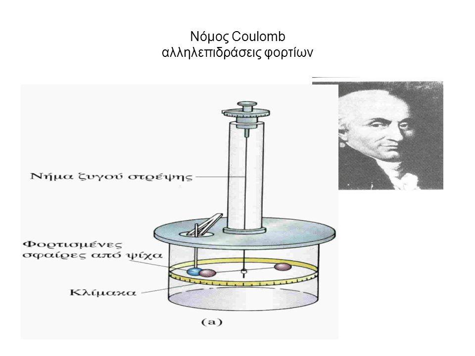 Νόμος Coulomb αλληλεπιδράσεις φορτίων