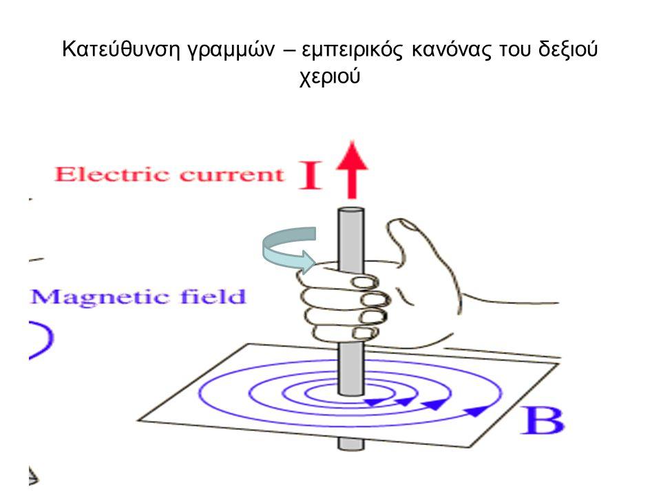 Κατεύθυνση γραμμών – εμπειρικός κανόνας του δεξιού χεριού