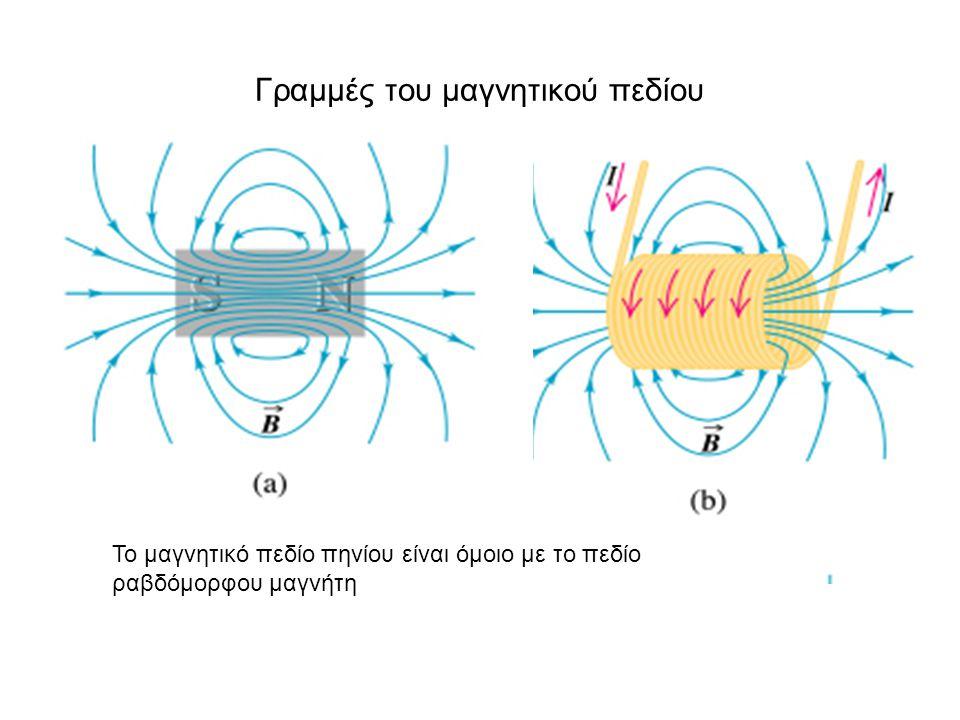 Γραμμές του μαγνητικού πεδίου