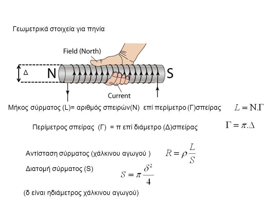 Γεωμετρικά στοιχεία για πηνία