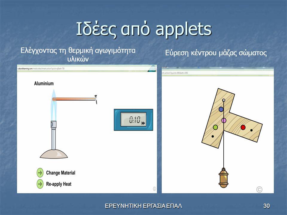 Ιδέες από applets Ελέγχοντας τη θερμική αγωγιμότητα υλικών