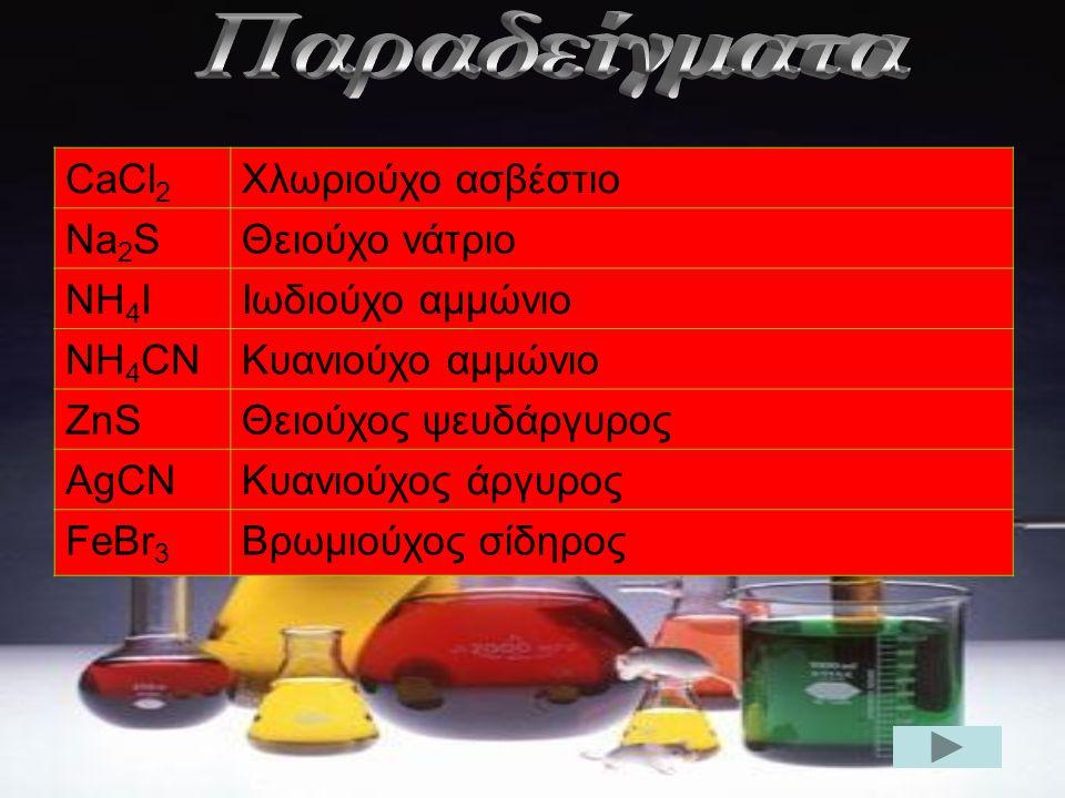 Παραδείγματα CaCl2 Χλωριούχο ασβέστιο Na2S Θειούχο νάτριο NH4I